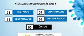 Morro Cabeça no Tempo registra 4 novos casos de Covid-19