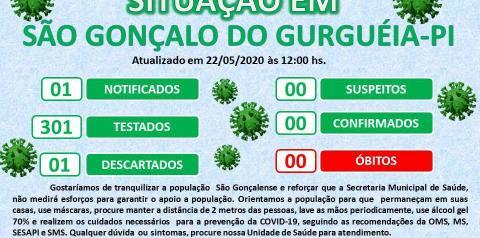 Caso em monitoramento de Covid-19 é descartado em São Gonçalo do Gurgueia