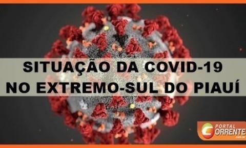 Casos de Covid aumentam no Extremo-Sul do Piauí e primeiro óbito é registrado em Corrente