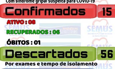 Santa Filomena registra o primeiro óbito por Covid e município chega a 15 casos confirmados