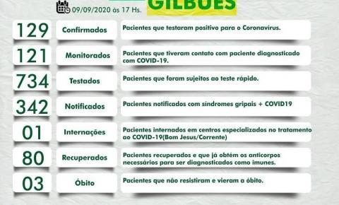 Gilbués registra 129 casos positivos de coronavírus; 80 já estão recuperados